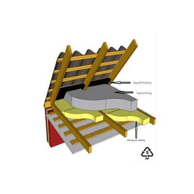 Vindskyddsplattor i kanalplast - Dipack®